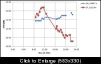 SNR variation.jpg